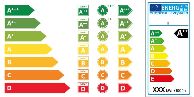 Étiquettes énergie