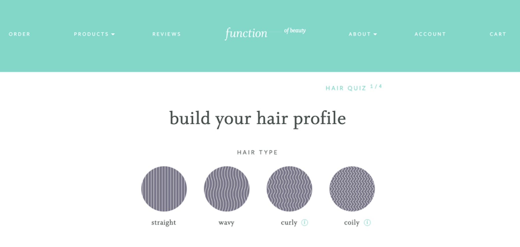 Function of Beauty