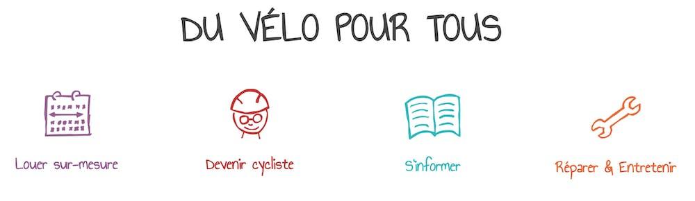 EMIP Maison du Vélo