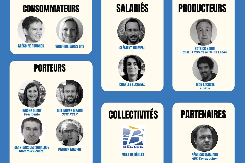 Organigramme des membres du Conseil d'Administration d'Enercoop Nouvelle-Aquitaine en 2020