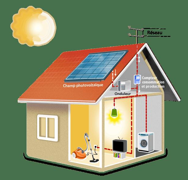 Enercoop Paca - Autoconsommation - Particulier- Maison illustration