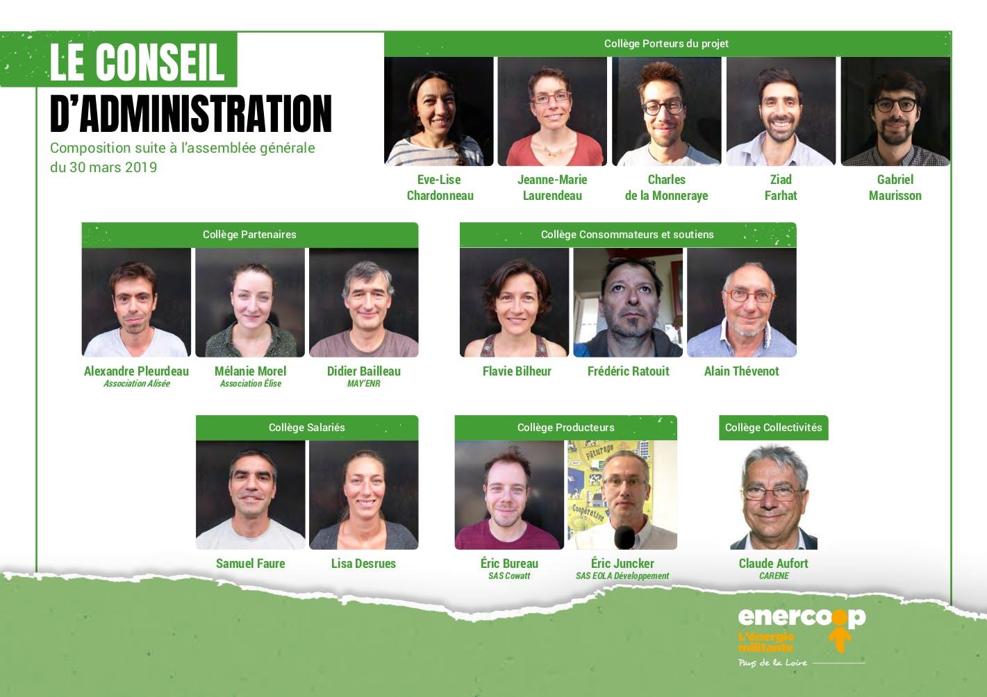 Organigramme du Conseil d'administration d'Enercoop Pays de la Loire
