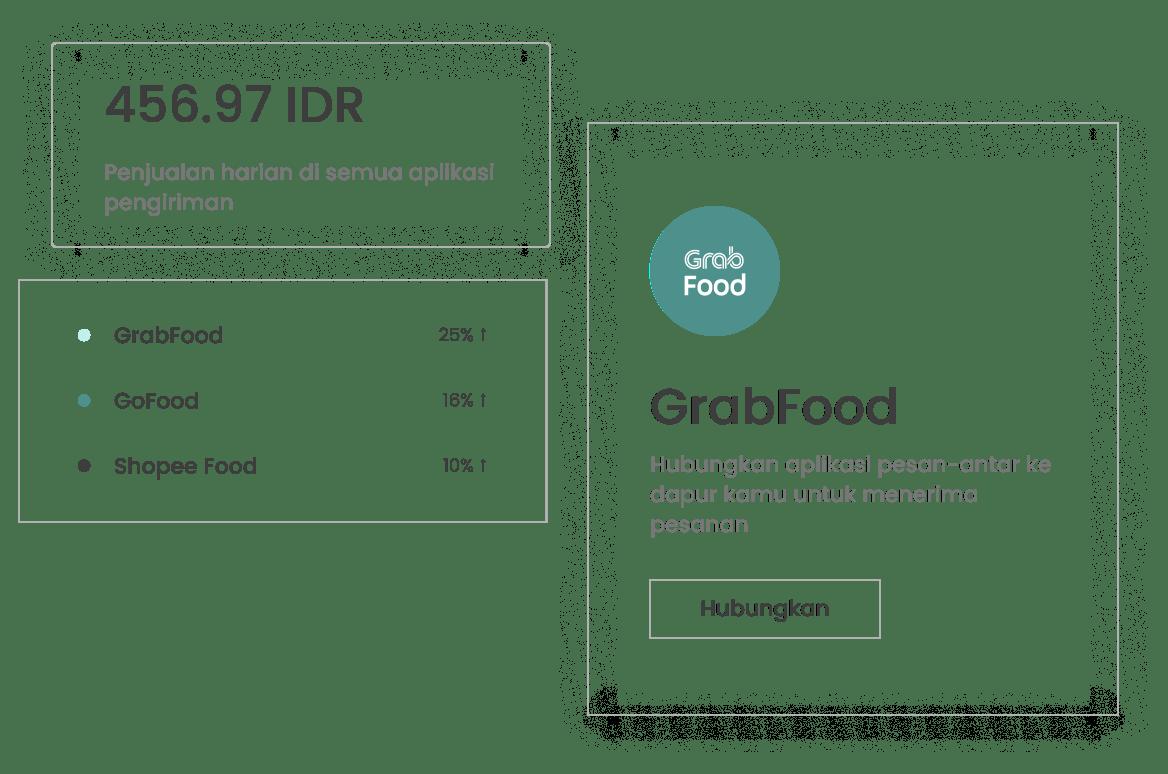 teknologi-makanan-everplate-indonesia