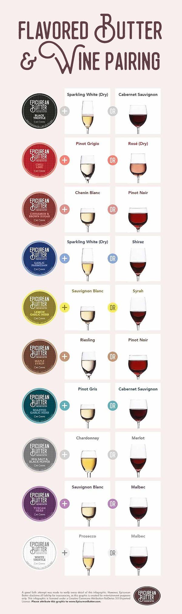 Epicurean Butter wine pairing infographic.
