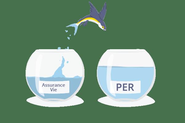 La possibilité de transférer ses contrats d'assurance vie dans le PER