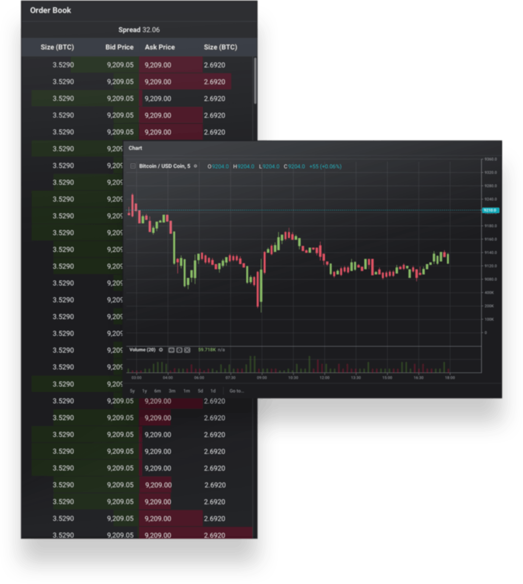 Spot Trading order book and price chart on EQONEX.