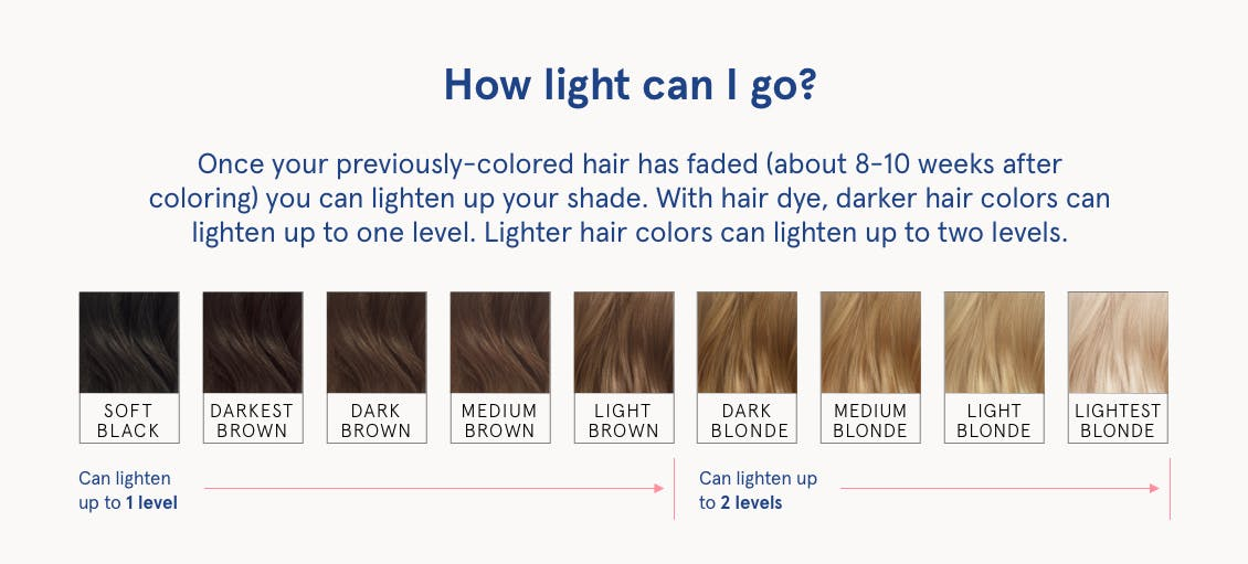 Image of hair color swatches going from darkest on the right to lightest on the left, showing how light or dark you can go with hair color.