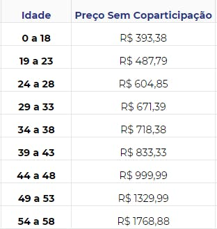 Tabela de preços Omint Skill