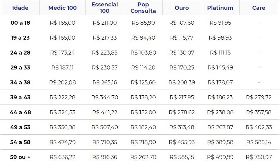 Tabela de preços Trasmontano