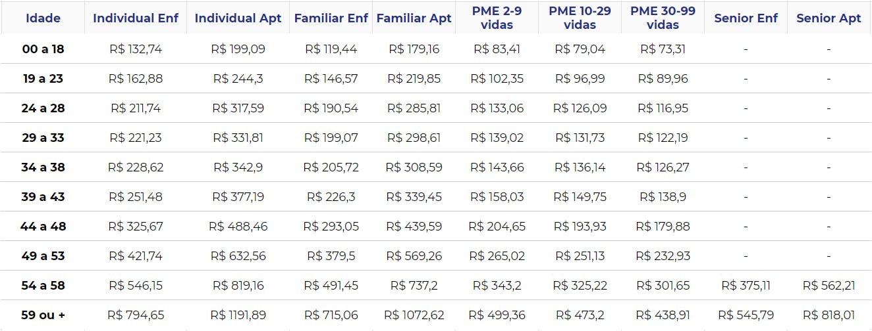 tabela de preços biovida