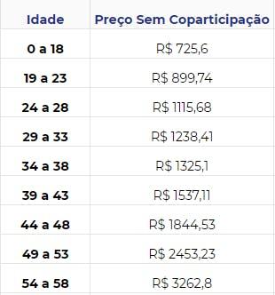 Tabela de preços Omint Corporate