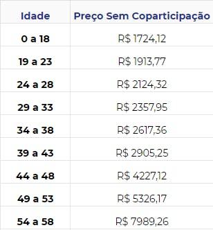 Tabela de preços Care Plus SoHo 300