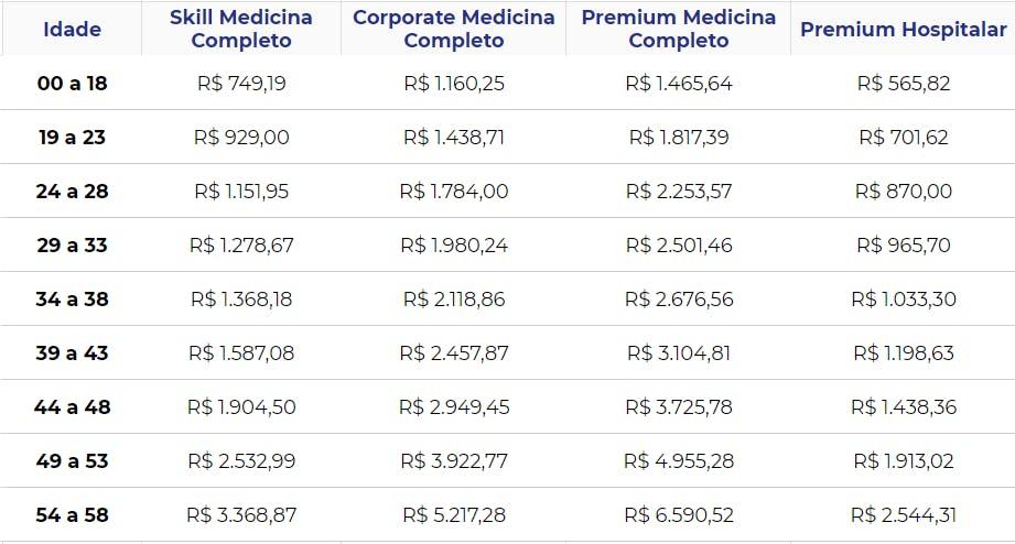Tabela de preços Omint