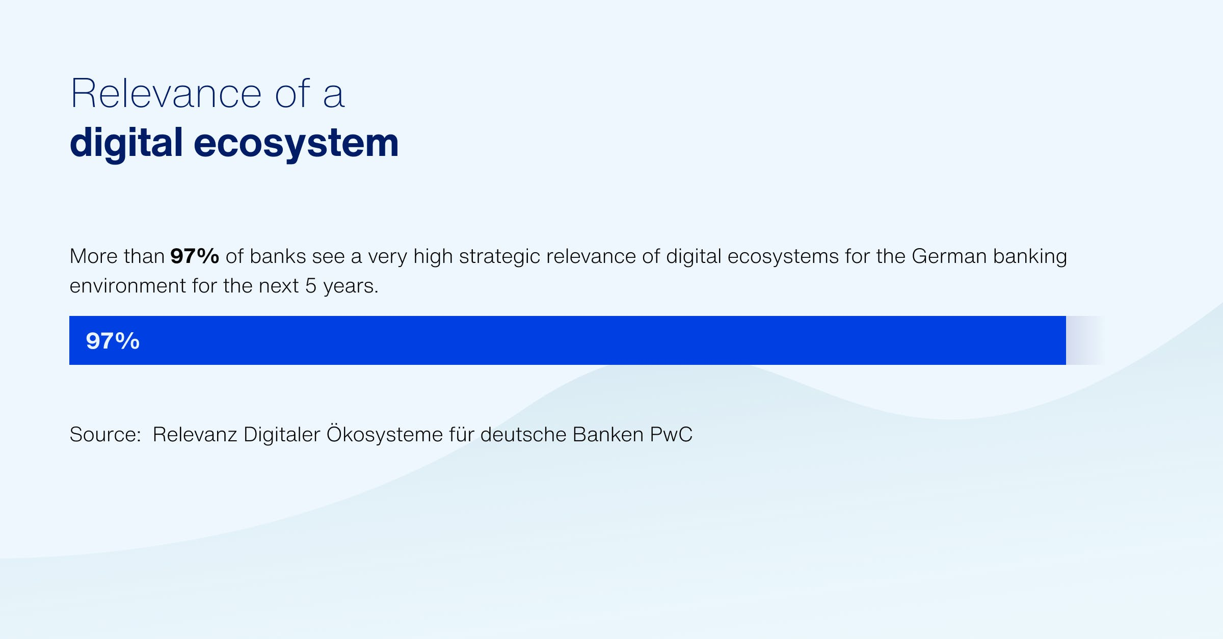 Relevance of a digital ecosystem