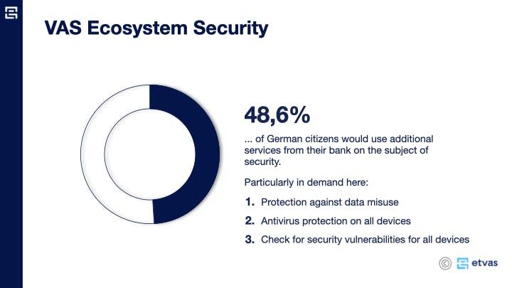 VAS ecosystem security