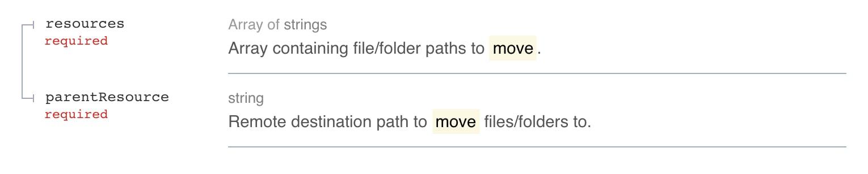 The API can move files to a remote folder destination.