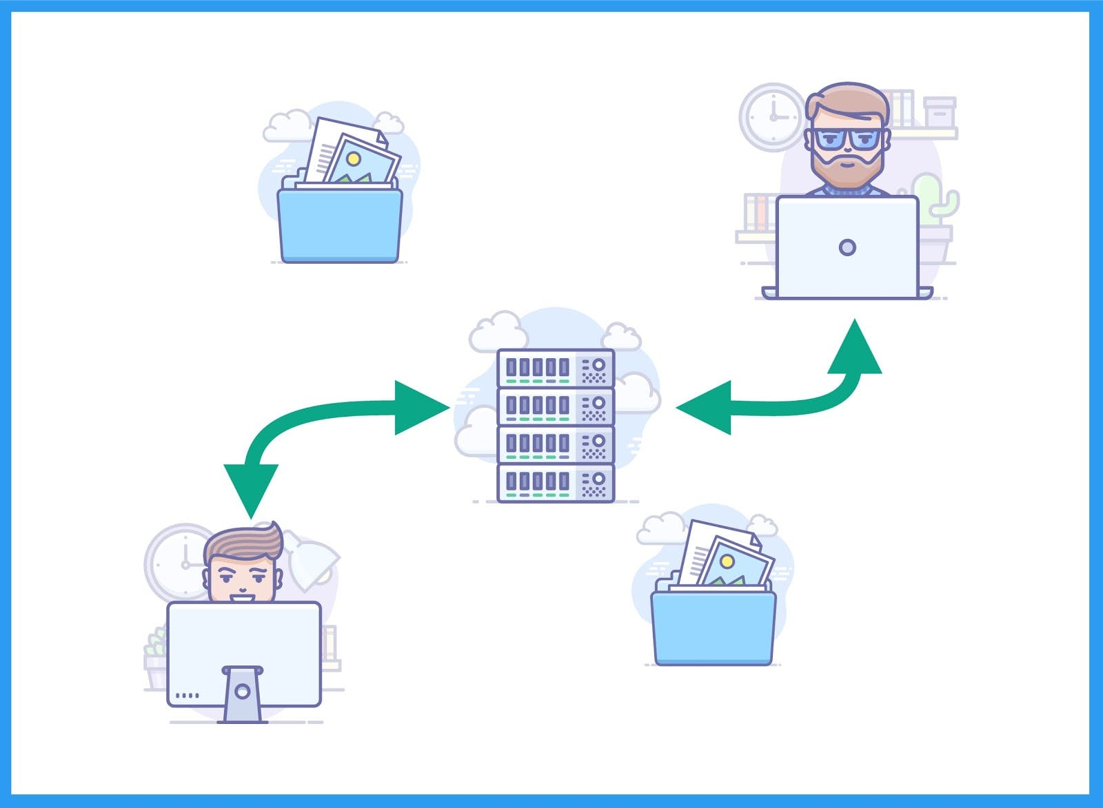 Flow of files via FTP in e-commerce.
