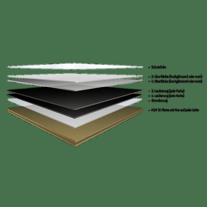 ExpoFloor Print messeboden  Ideale Größe von 1000 x 1000 x 10 mm