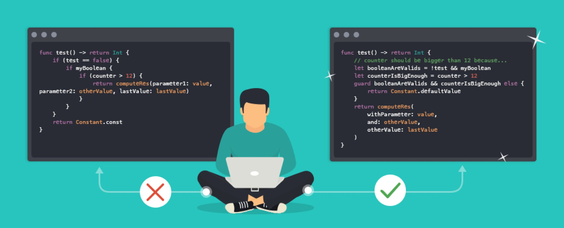 How to make a code review at Applidium | FABERNOVEL