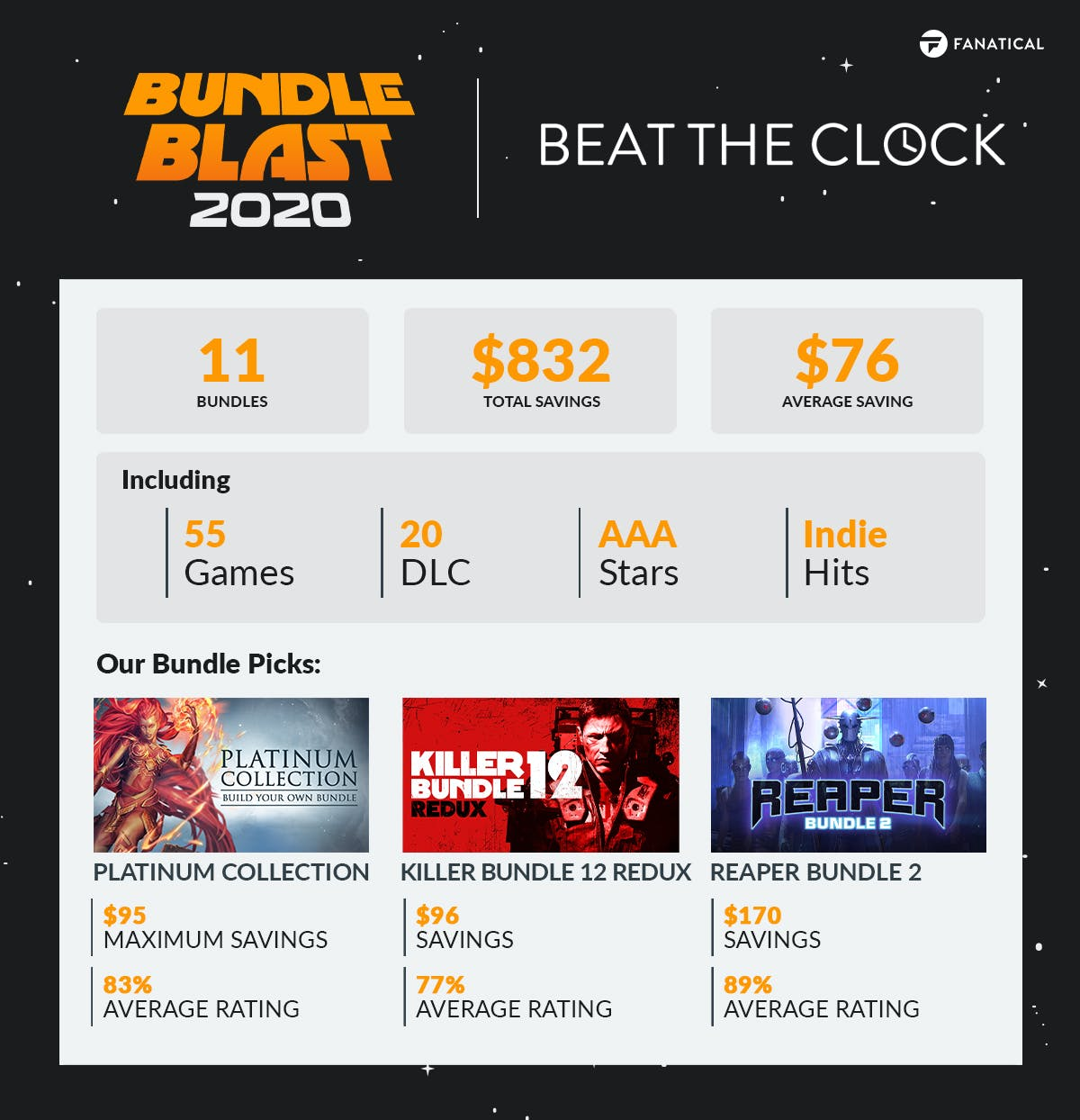 https://images.prismic.io/fanatical/f3ad64a2-1d9b-4f67-aa91-a04be1187b0e_BB2020BeattheClock-social-infographic-bundleroundup.jpg?auto=compress,format