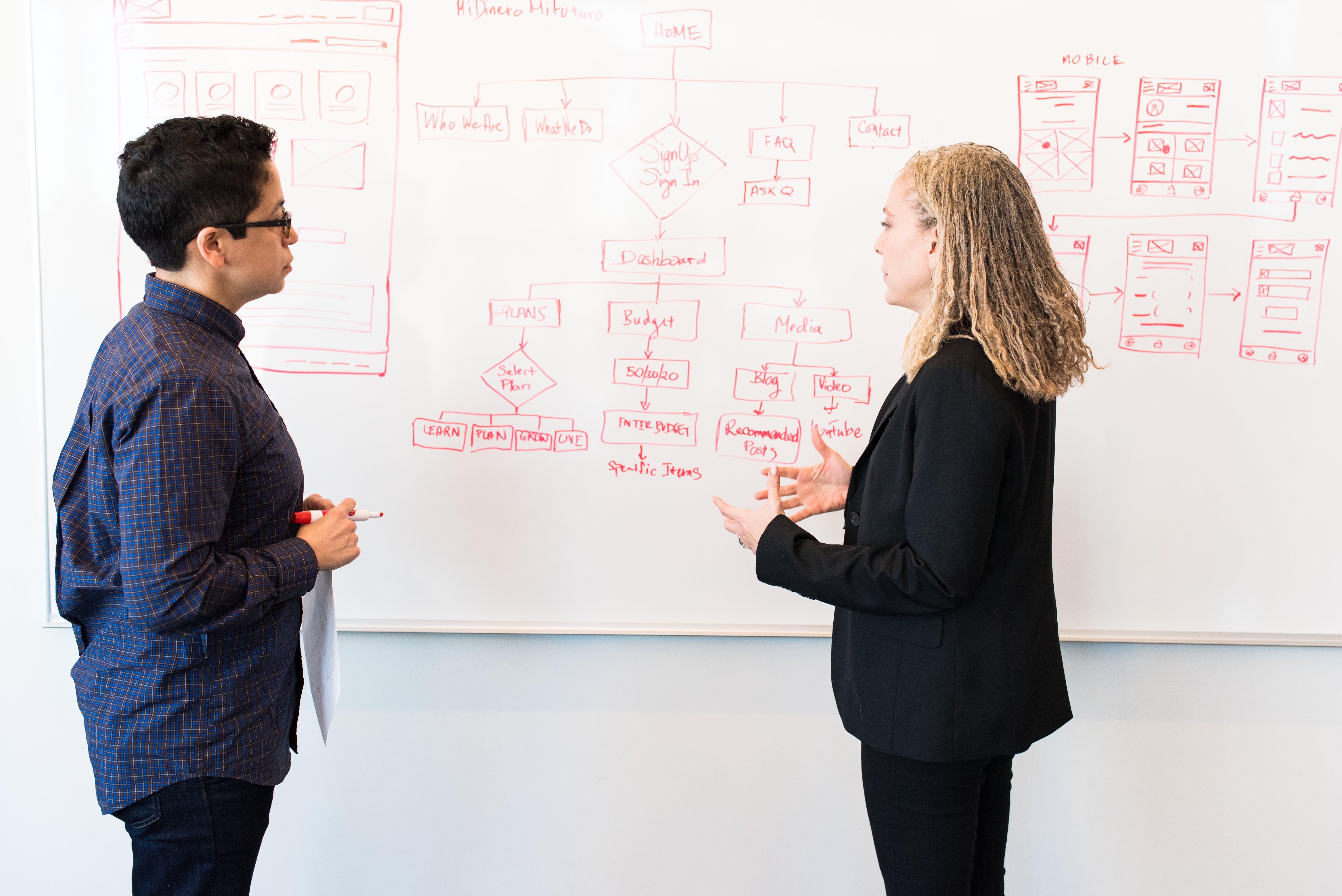 Zwei Personen stehen vor einem Whiteboard und erklären sich das Schaubild.