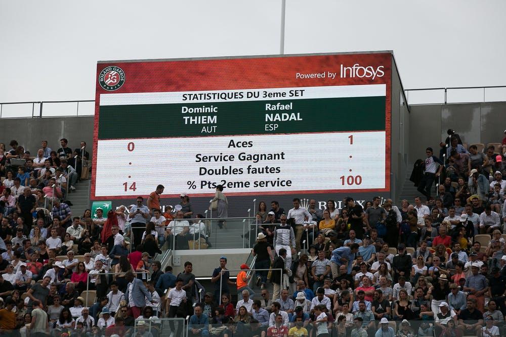 Infosys Roland Garros 2019