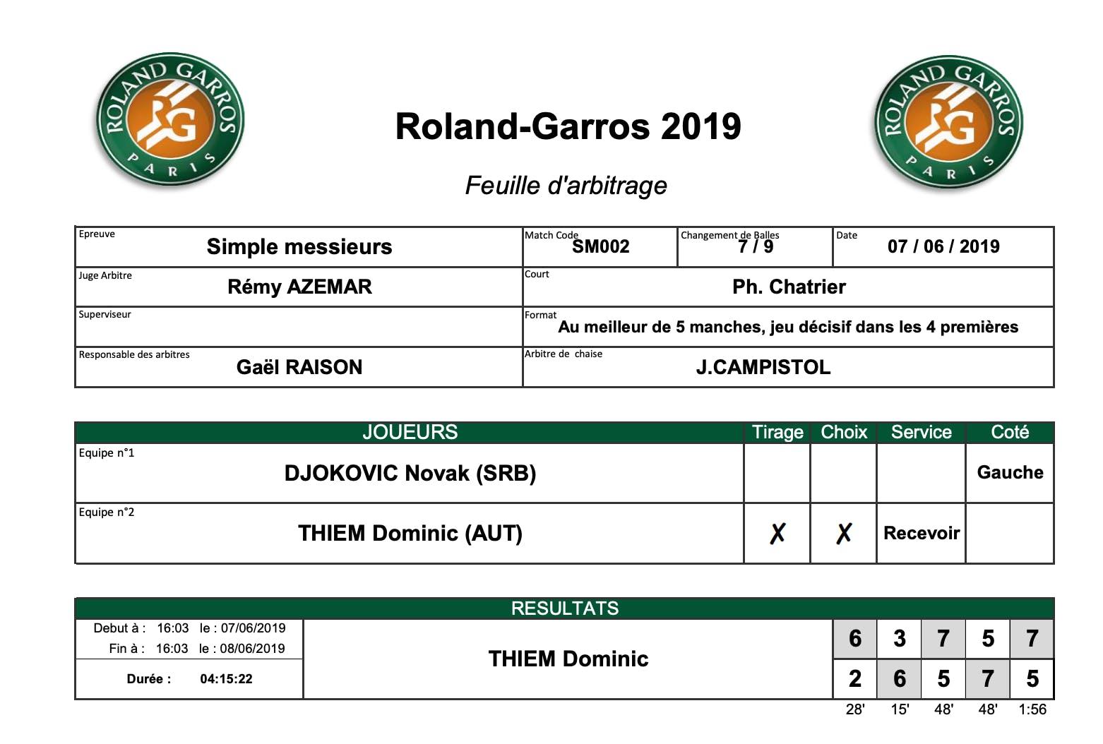 Feuille de match Thiem/Djokovic Roland-Garros 2019