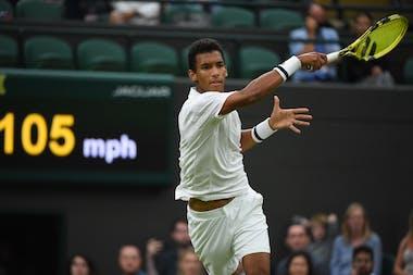 Félix Auger-Aliassime Wimbledon 2021