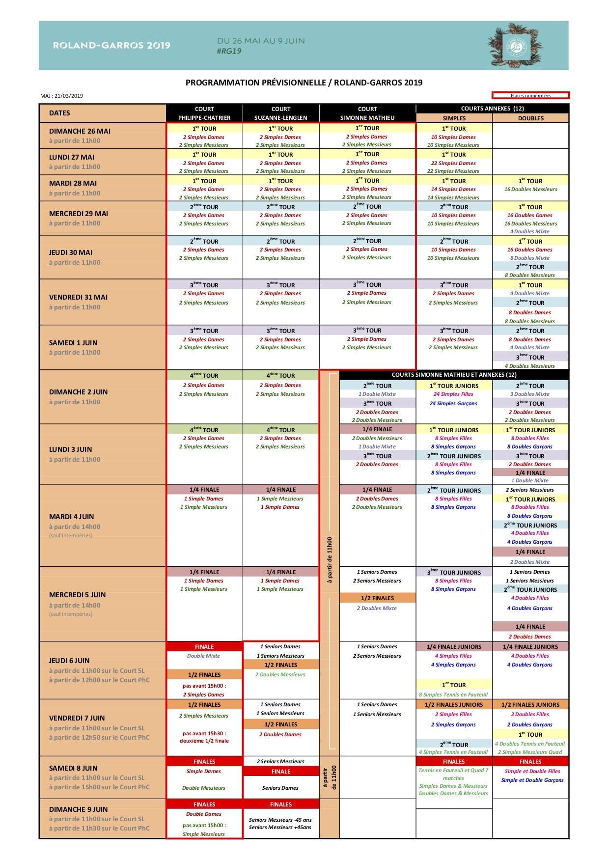 Programme Previsionnel Roland Garros Le Site Officiel Du Tournoi De Roland Garros 2020
