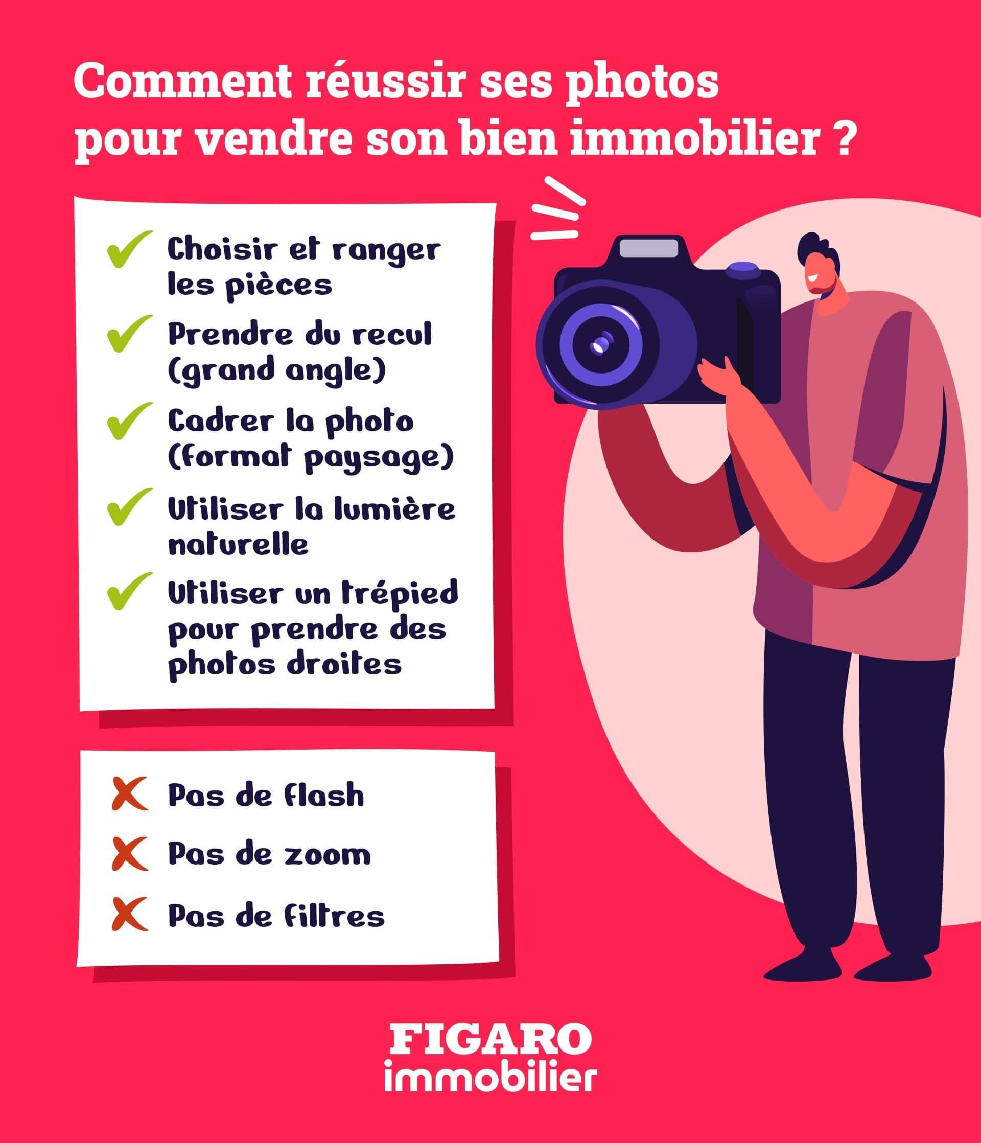 infographie photos pour vendre
