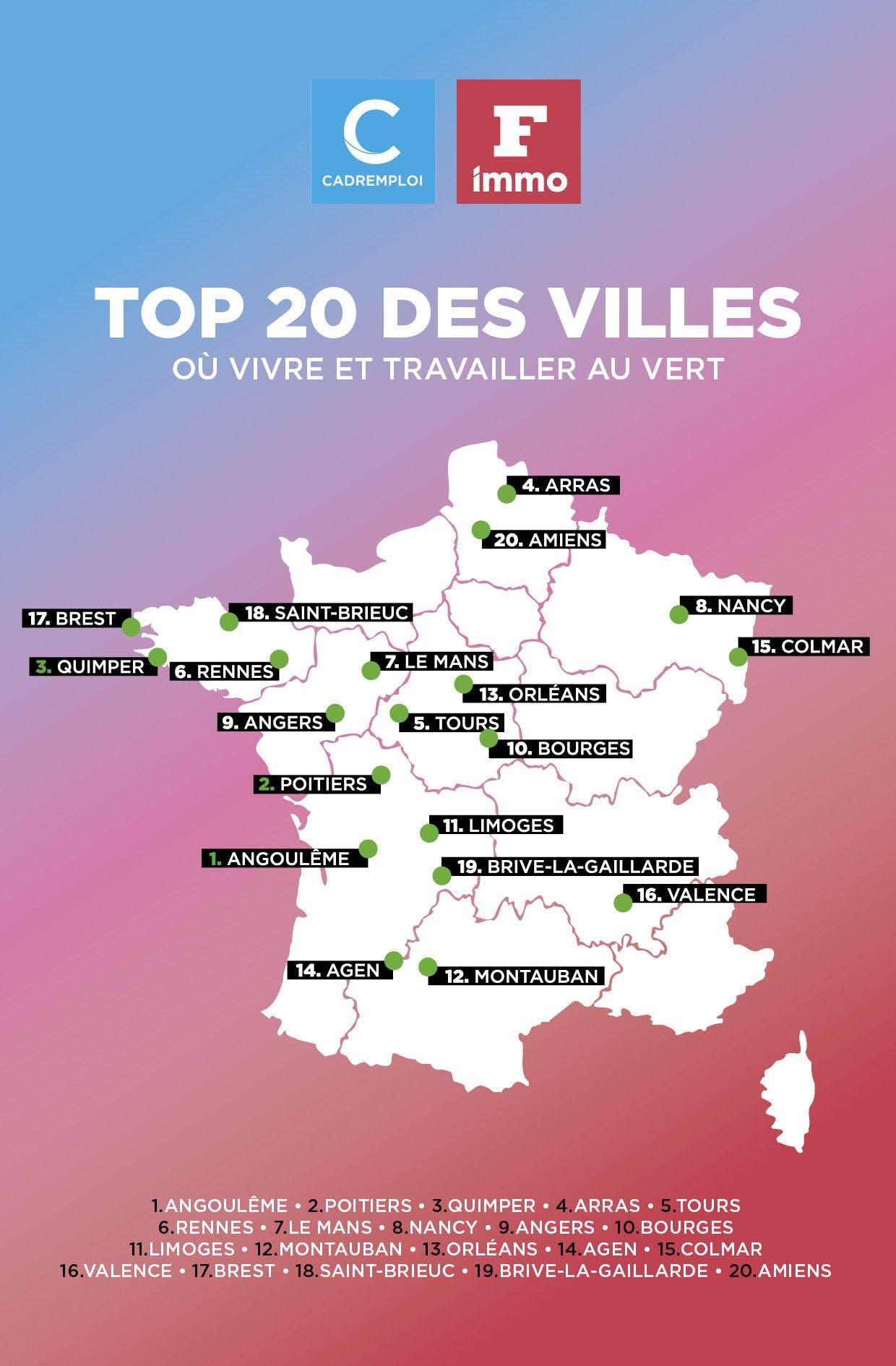 top 20 des villes où vivre au vert