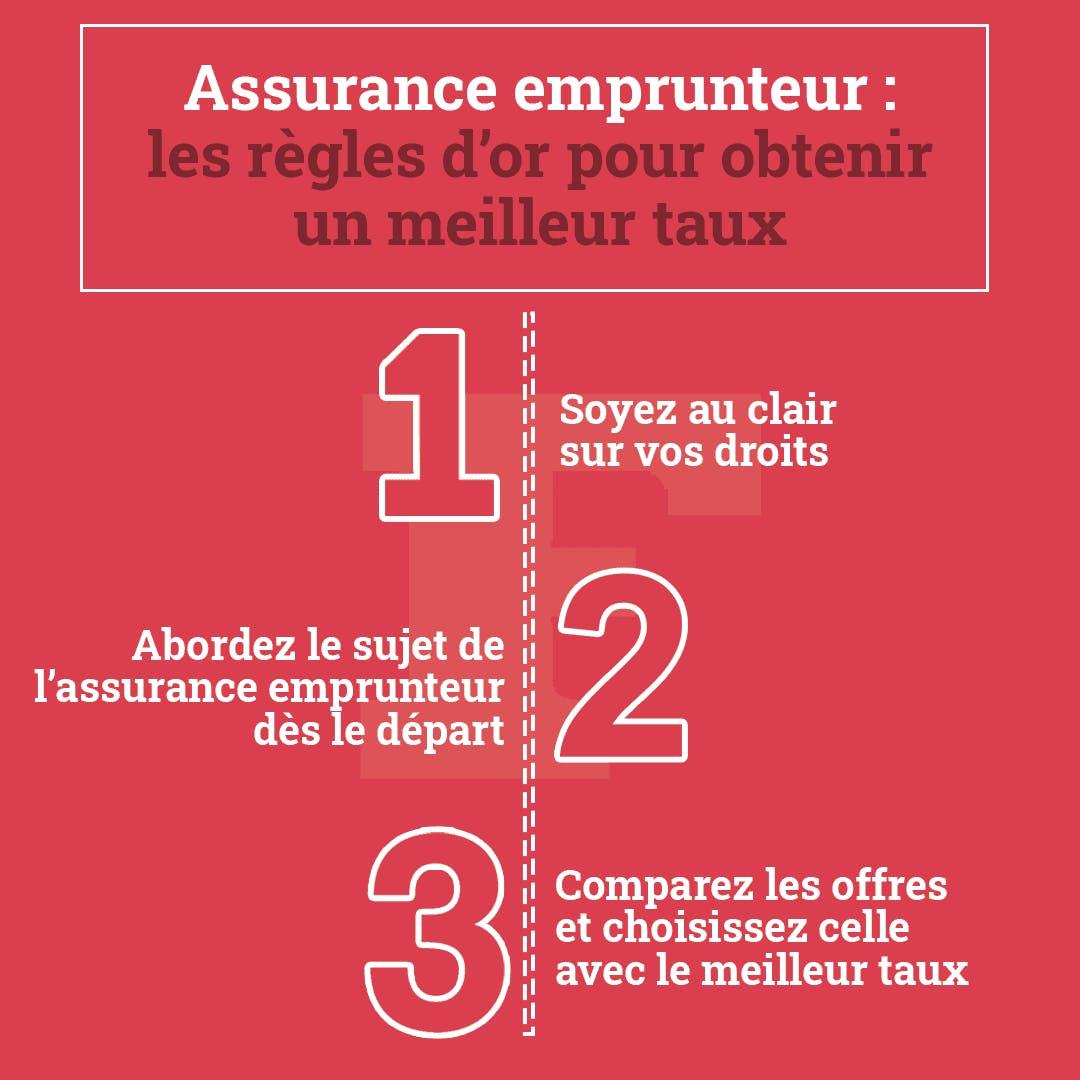 infographie assurance règles d'or