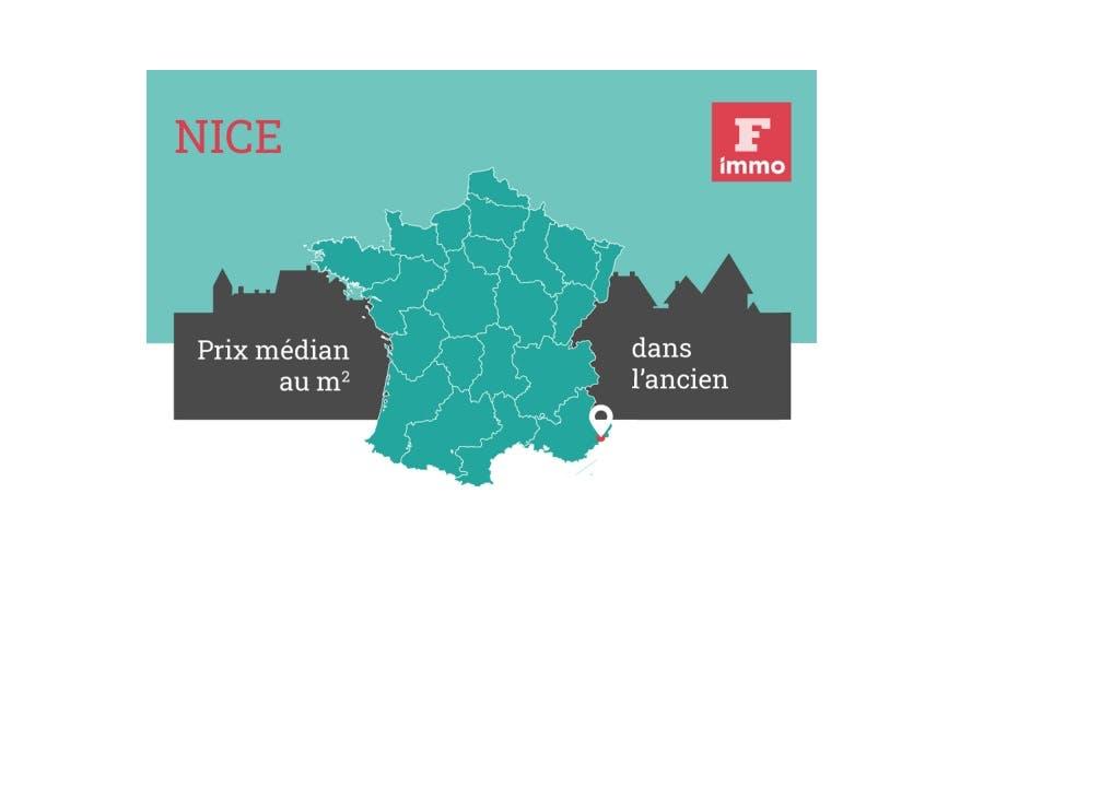 [Infographie] Prix de l'immobilier à Nice