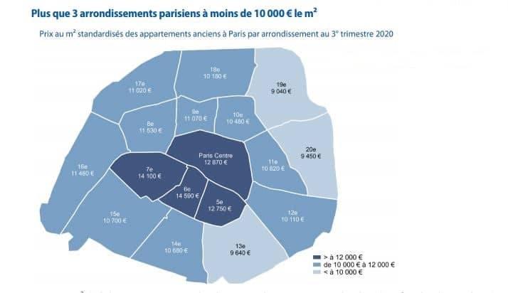 prix arrondissements les moins chers