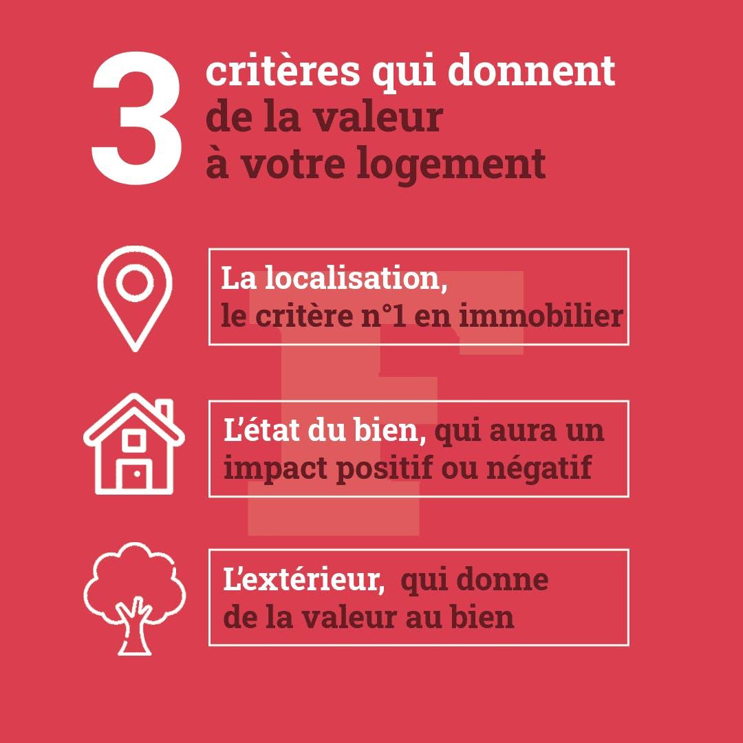 infographie 3 critères valeur logement