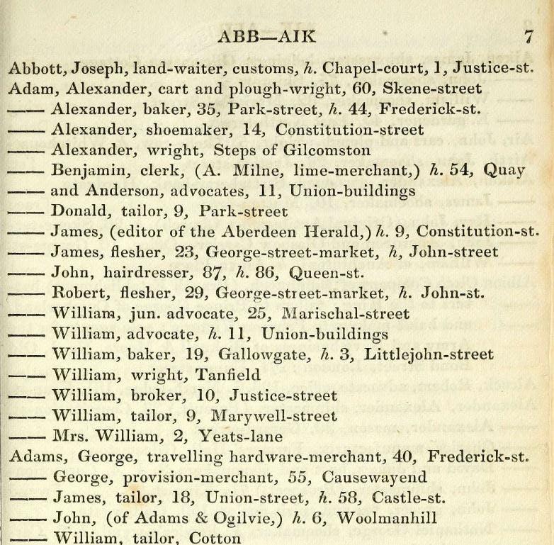 Old Aberdeen street directories