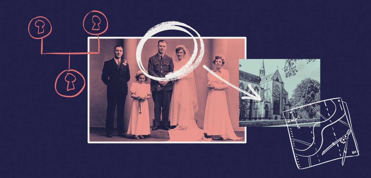 Marriage records on Findmypast