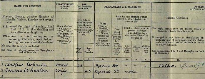 Arthur Wharton, first Black footballer, 1911 Census