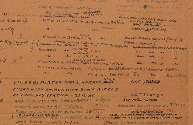 Fall of Singapore Prisoners of War records