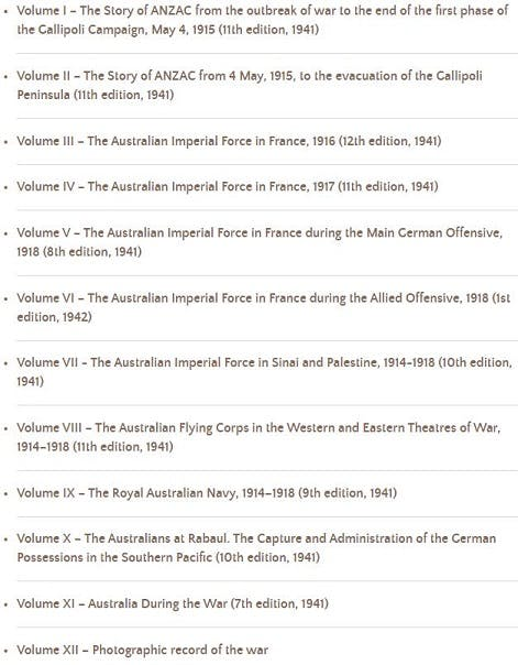 List of the 12 volumes in The Official History of Australia in the Great War of 1914-1918