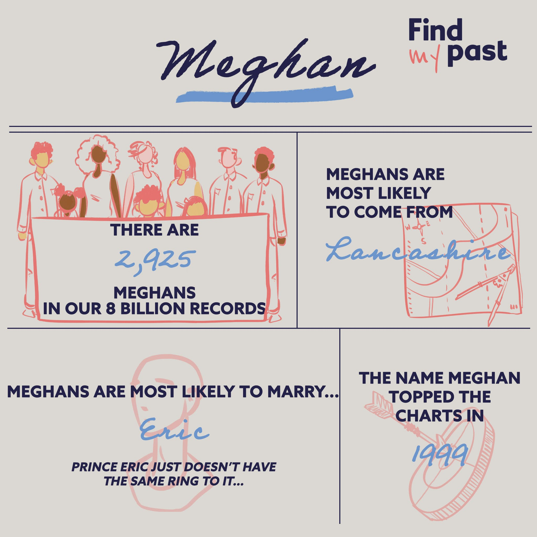 Meghan name meaning