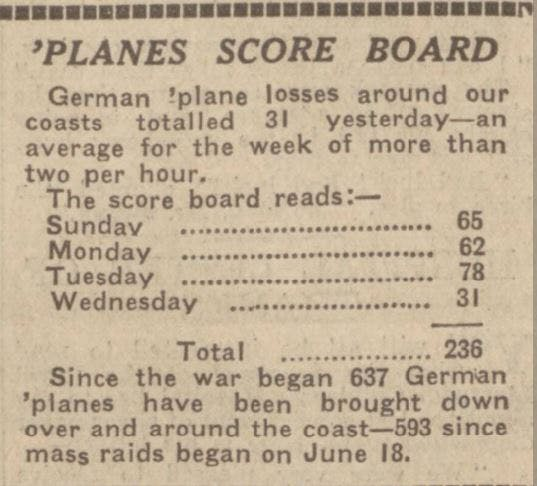 How many German planes were brought down in the Battle of Britain?