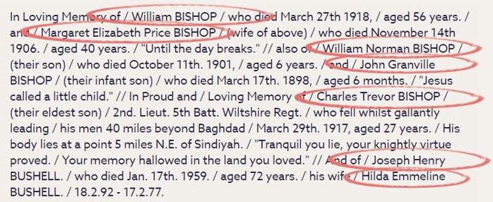Names in family records