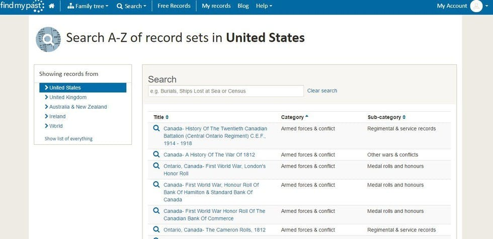 Findmypast A-Z of records