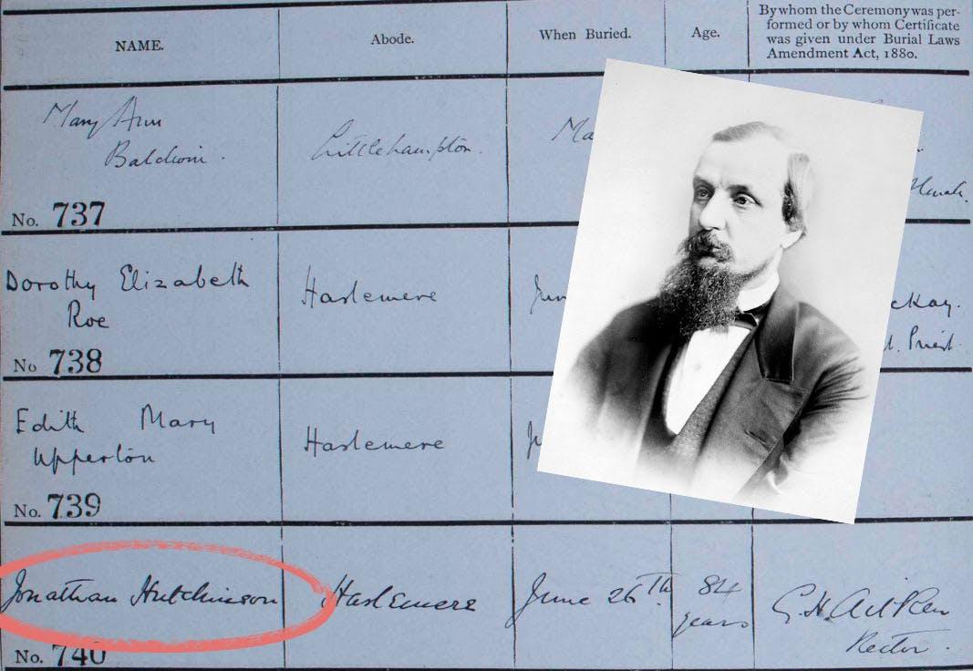 Dr Jonathan Hutchinson burial record