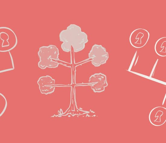 Offline family tree