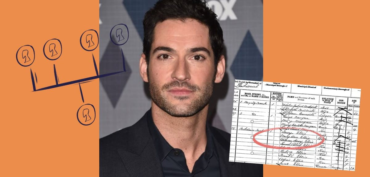 Tom Ellis family tree