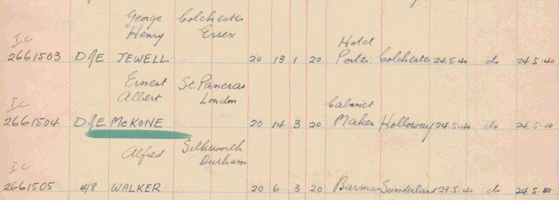 Coldstream Guards service records