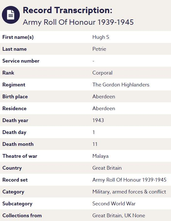fall of singapore death record