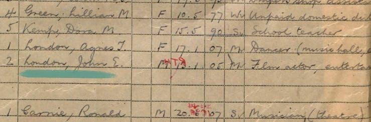 Jack London Olympian - family history